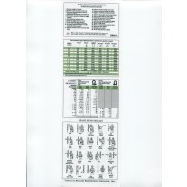 Bob's Rigging Reference Card