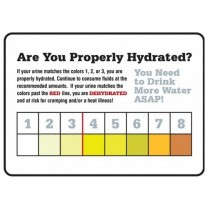 """Safety Sign: """"Are You Properly Hydrated"""" 10"""" x 14"""" Plastic"""